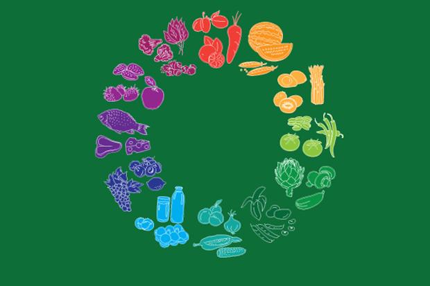 Bizim orqanizmimiz üçün ən çox hansı vitaminlər lazımdır?